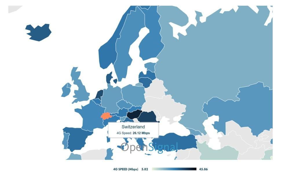 Les débits moyens des réseaux 4G européens.