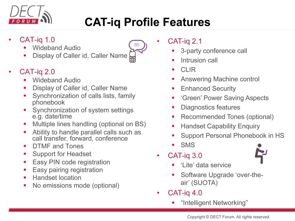 Pour mémoire, les fonctionnalités proposées par les profils Cat-iq, selon le DECT Forum.