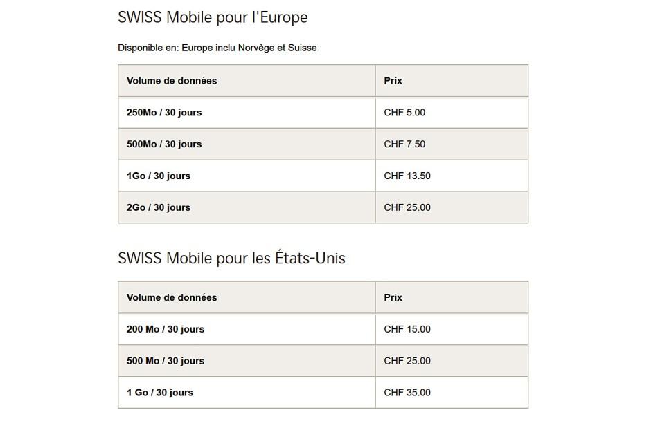 La carte Swiss Mobile cédée 29 francs à bord des avions de Swiss avec 20 francs de crédit en vaut le peine pour un roaming avantageux!