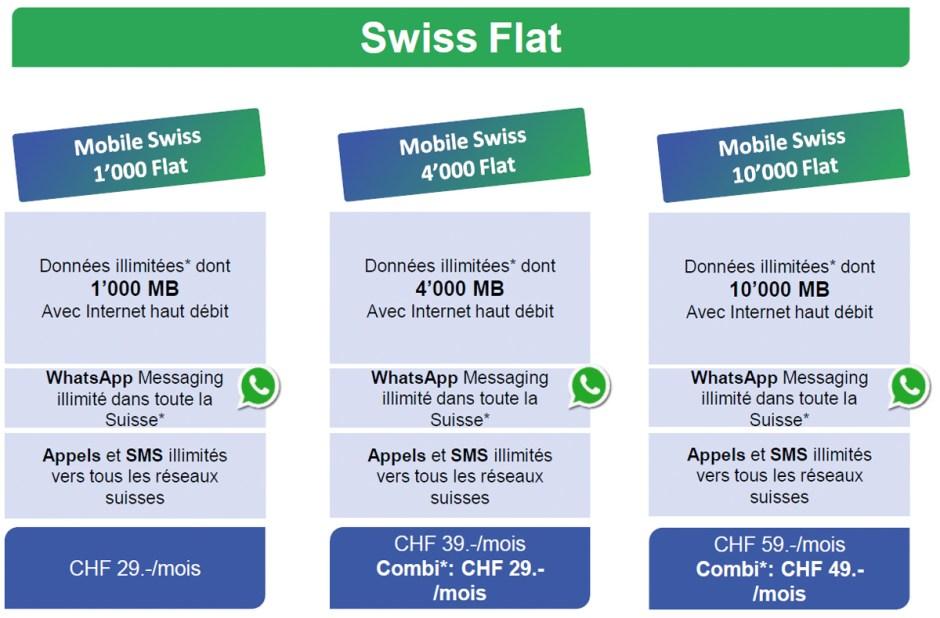 Les tarifs d'UPC sanr roaming. Différence de prix: six francs par mois...