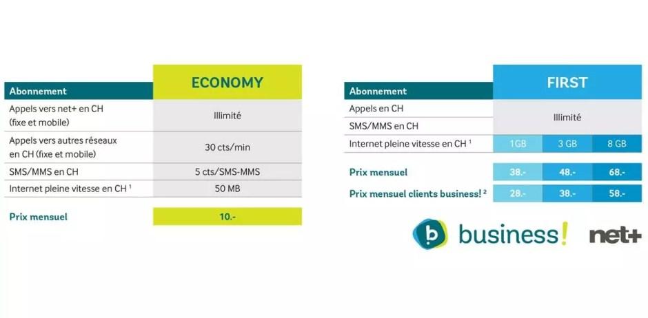 Net+ lance des offres mobiles pour les entreprises.