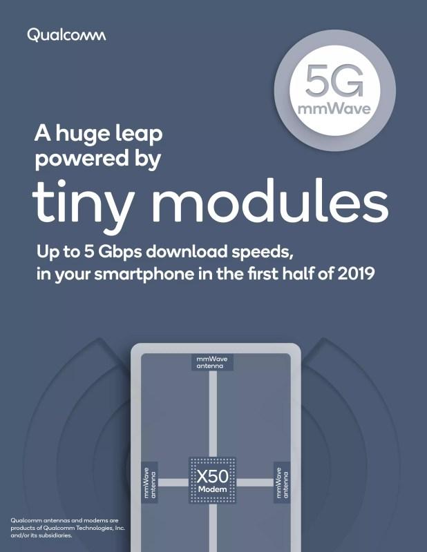 La publicité de Qualcomm en matière de 5G...