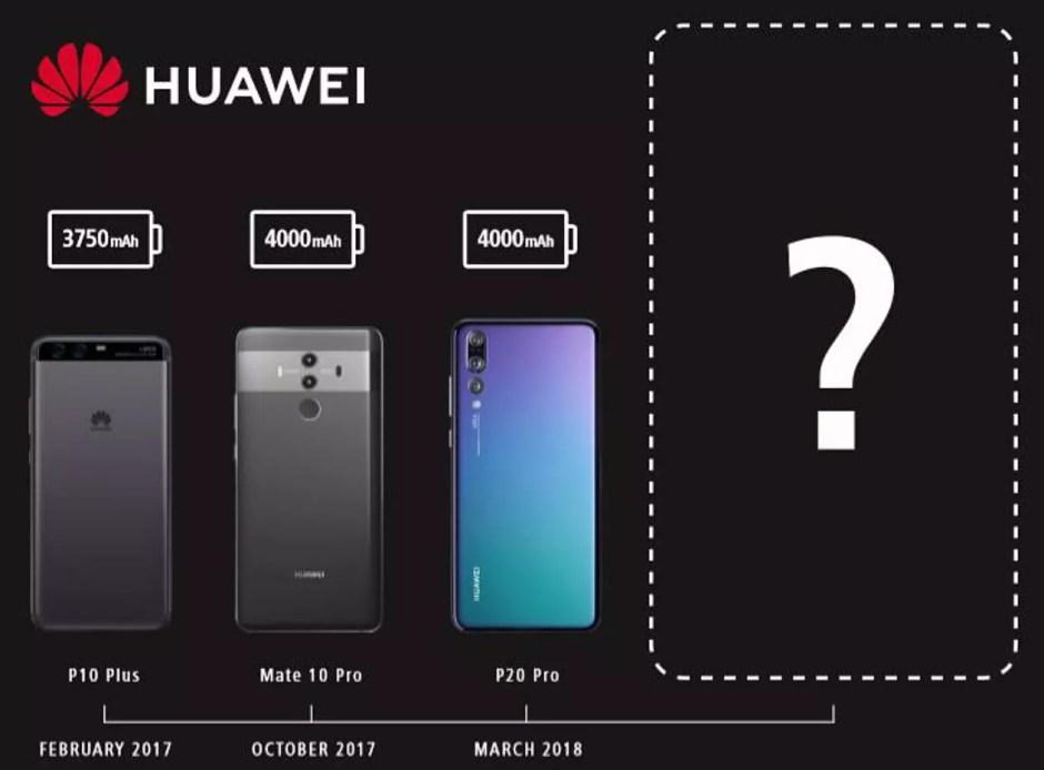 Smartphones: Huawei semble vouloir en découdre en matière d'autonomie...