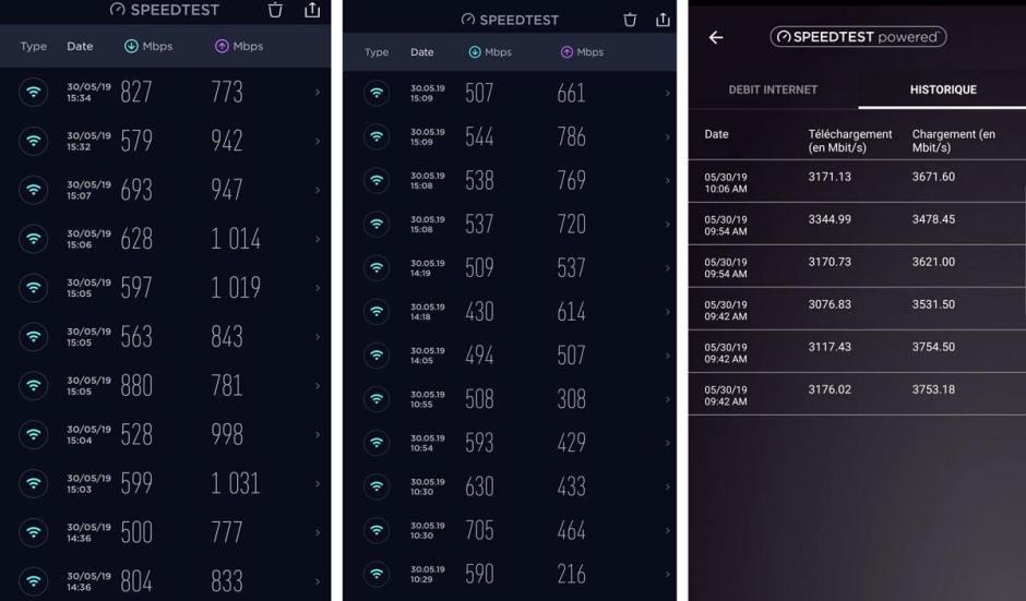 Mesures en Wi-Fi 5 sur Huawei P30 Pro, en Wi-Fi 6 sur Samsung Galaxy S10+ et sur routeur Netgear Nighhawk RAX120 connecté en RJ45 à de l'internet 10 Gigabits/sec.
