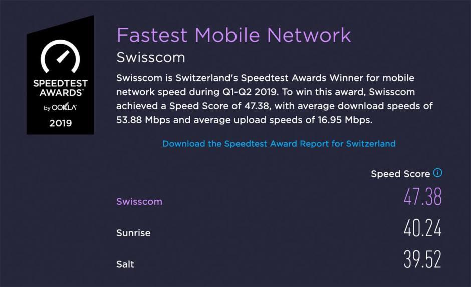 Réseaux mobiles: Sunrise devra investir s'il veut maintenir ses prétentions d'excellence...