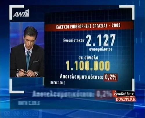 Μαύρη Ανασφάλιστη Εργασία - Στοιχεία Επιθεώρησης Εργασίας 2008