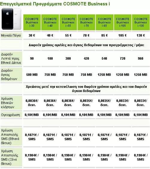 iPhone 3GS, Επαγγελματικά Προγράμματα Cosmote
