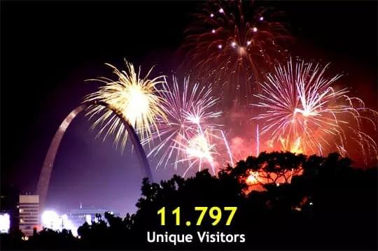 Νέο ρεκόρ: 11.797 μοναδικοί επισκέπτες στο xblog.gr