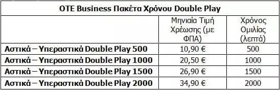 ΟΤΕ Business Πακέτα Χρόνου Double Play