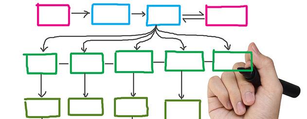 info-architecture