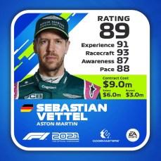 F1-2021-Note-Pilote-Vettel