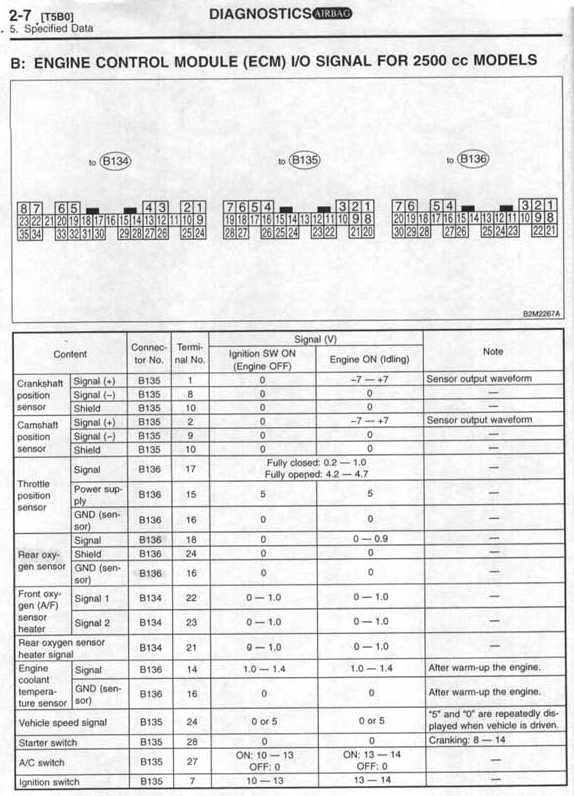 1998 Subaru Forester Wiring Diagram On Images