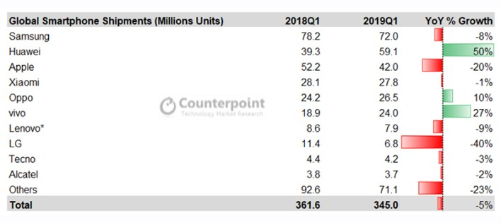 contrepoint global q1 2019