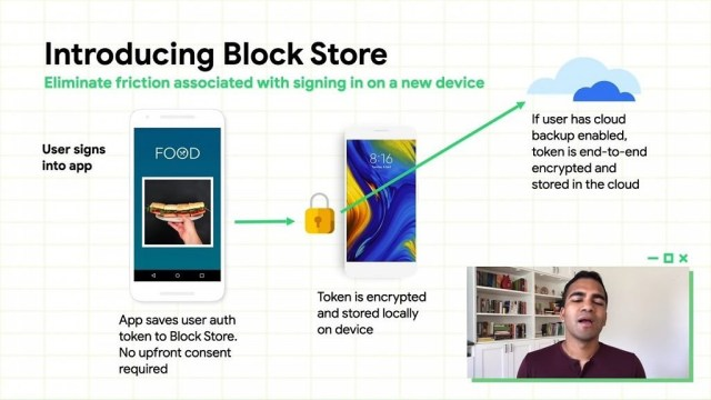 Google Block Store Android 11 library