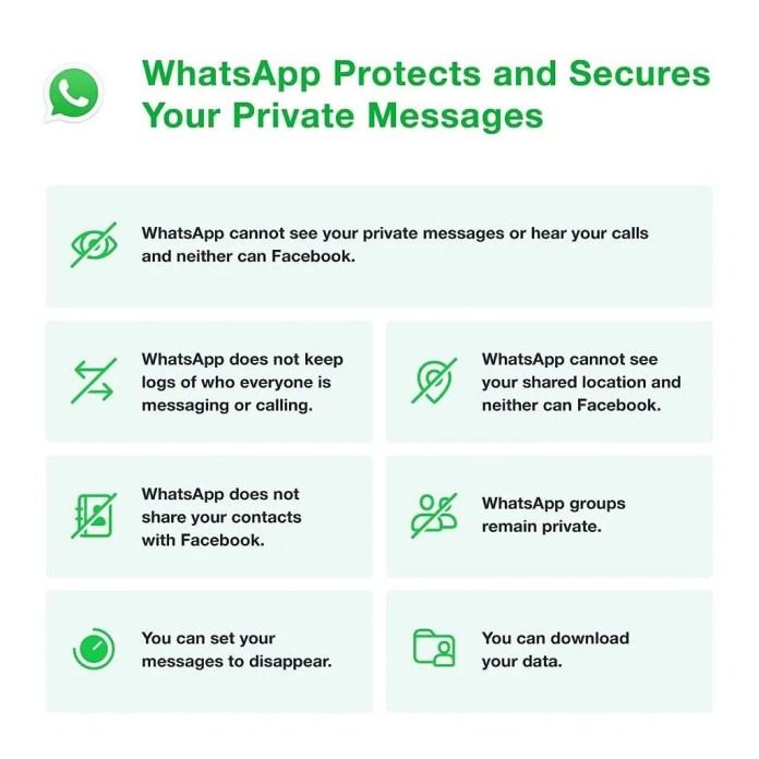 WhatsApp data protection infographic