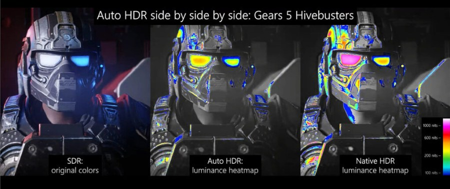 Luminance heatmap for Auto HDR and Native HDR