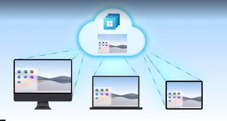Tablet, laptop, and desktop showing Windows 365