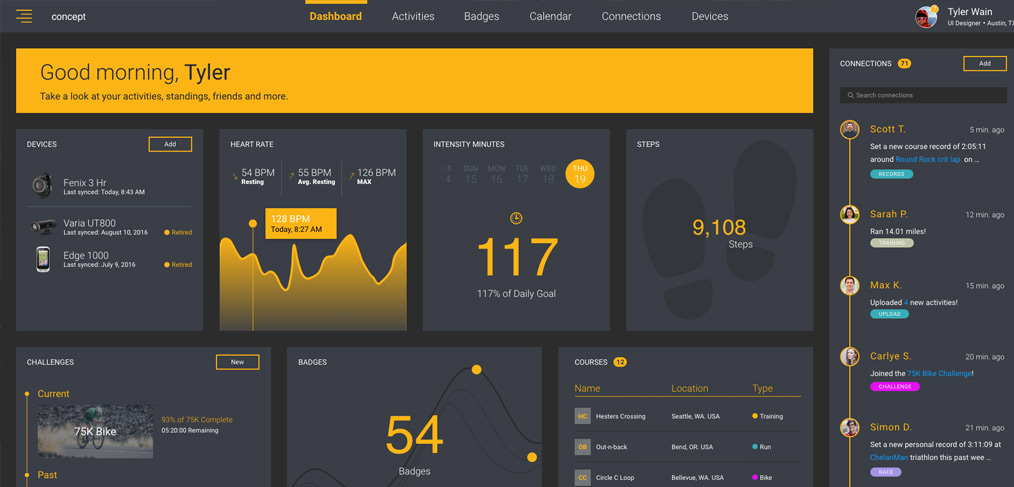 Fitness Dashboard For Adobe XD