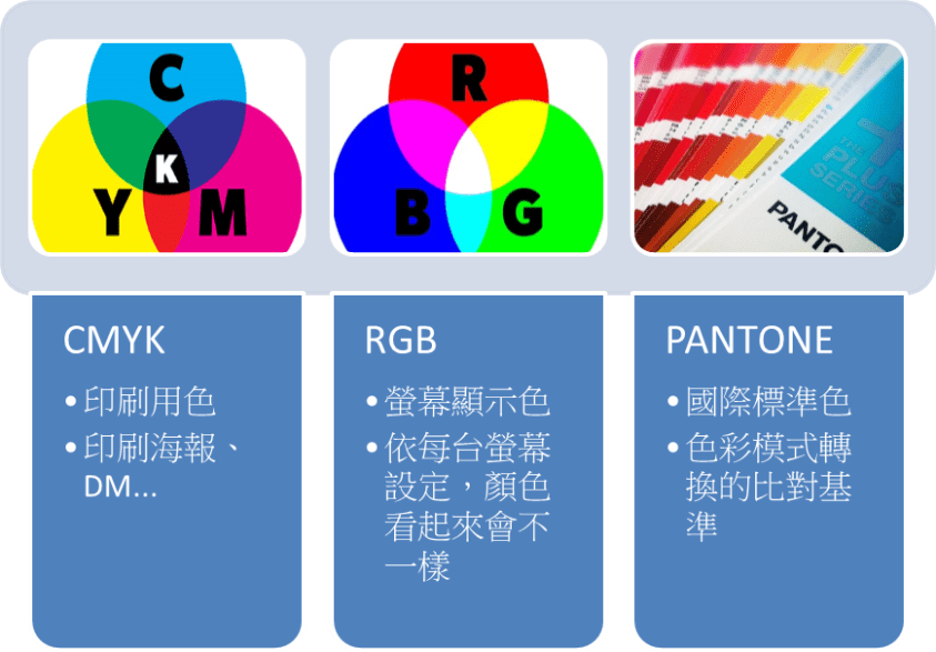 CMYK、RGB和Pantone是什麼?-集比有限公司