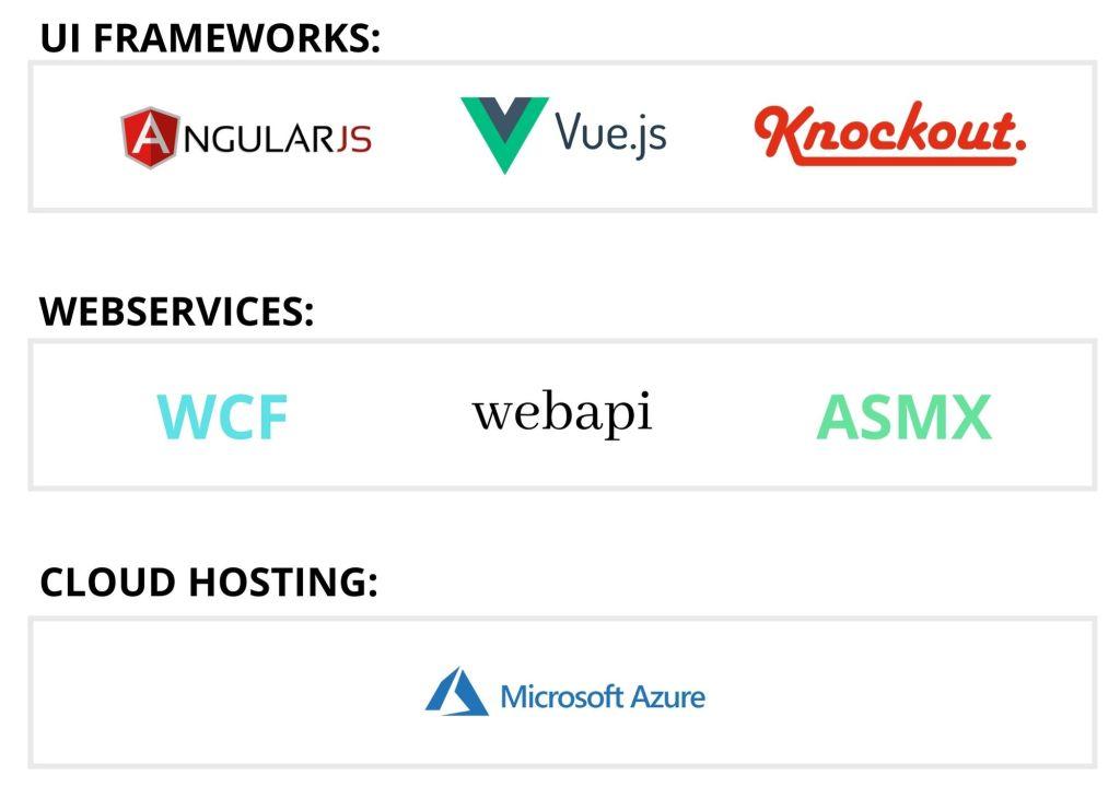 Azure App Development for Framework