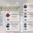Desaprobado el desempeño de la diputada Leticia Collado
