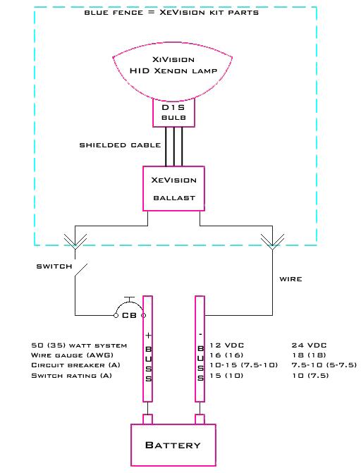 wiring h4 bi xenon hid wiring diagram full hd