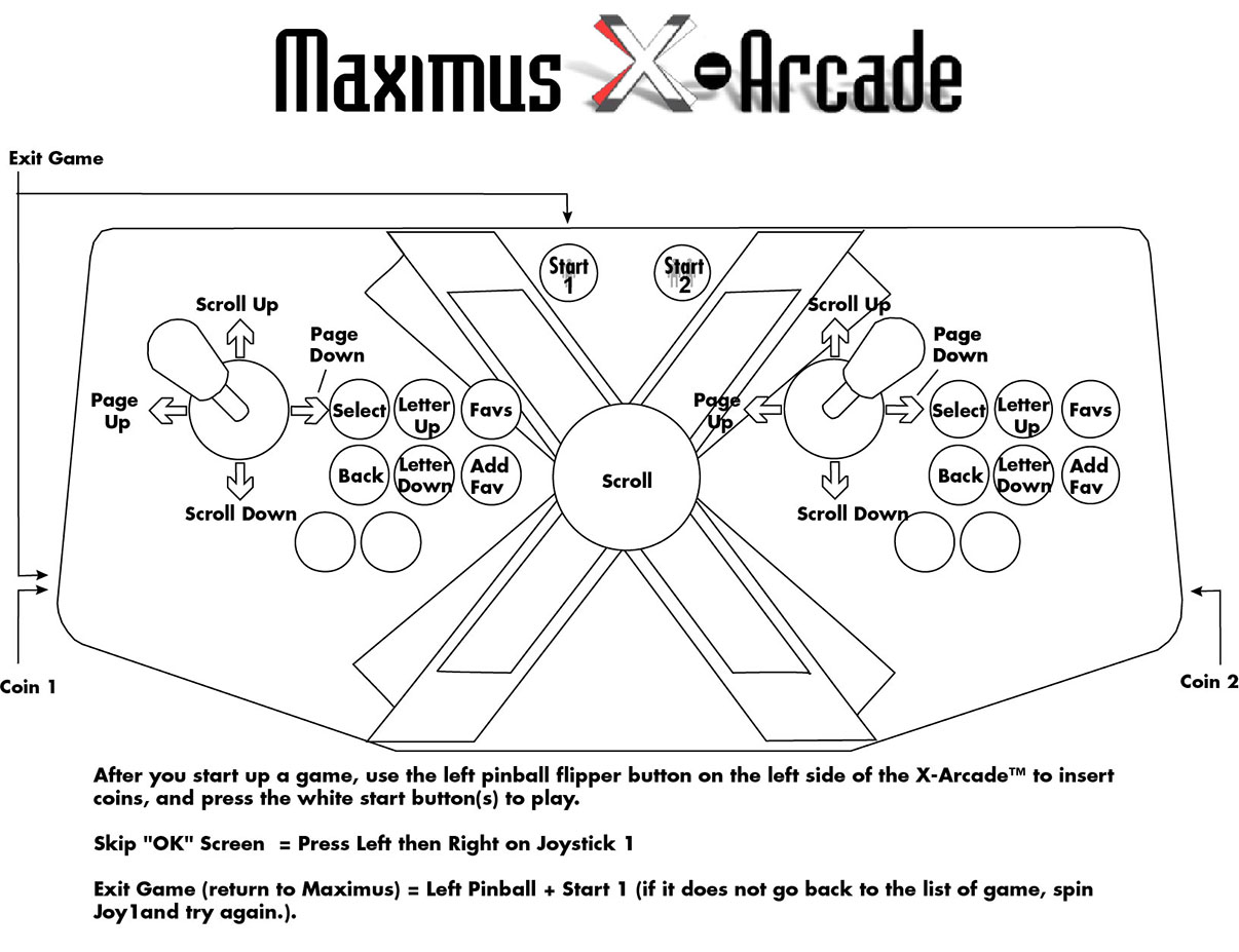 X Arcade Lumber Jacques Setup Guide Manual And Support
