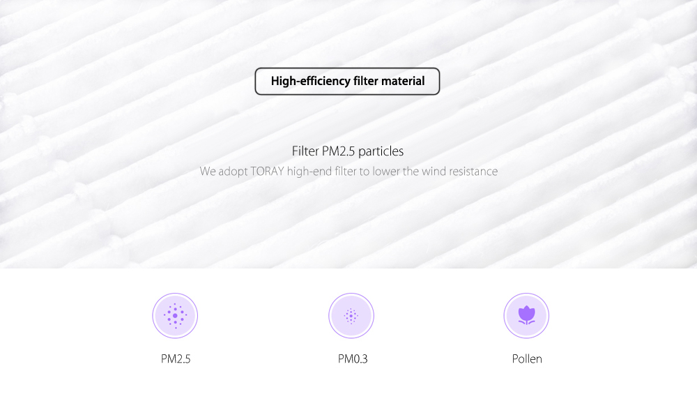 Original Filter Antibacterial Version for Xiaomi Air Purifier