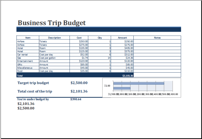 Calculating travel expenses for business distination business travel expenses tier brianhenry co cheaphphosting