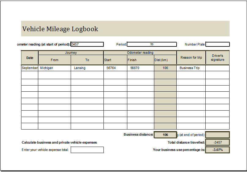 Mileage Log Template| Mileage Record Forms | All Form Templates