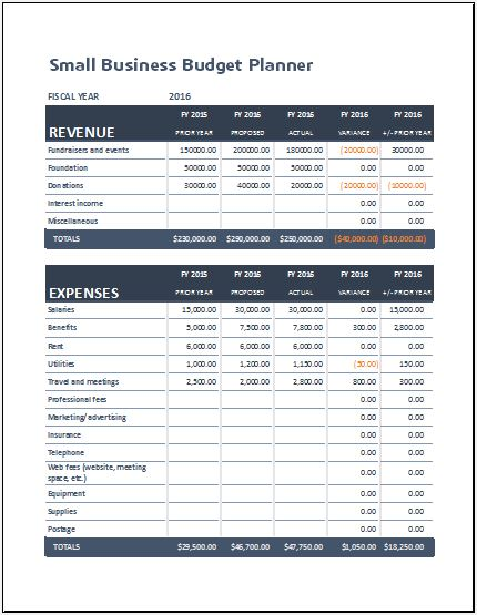 Small Business Budget Planning Sheet For Ms Excel Excel