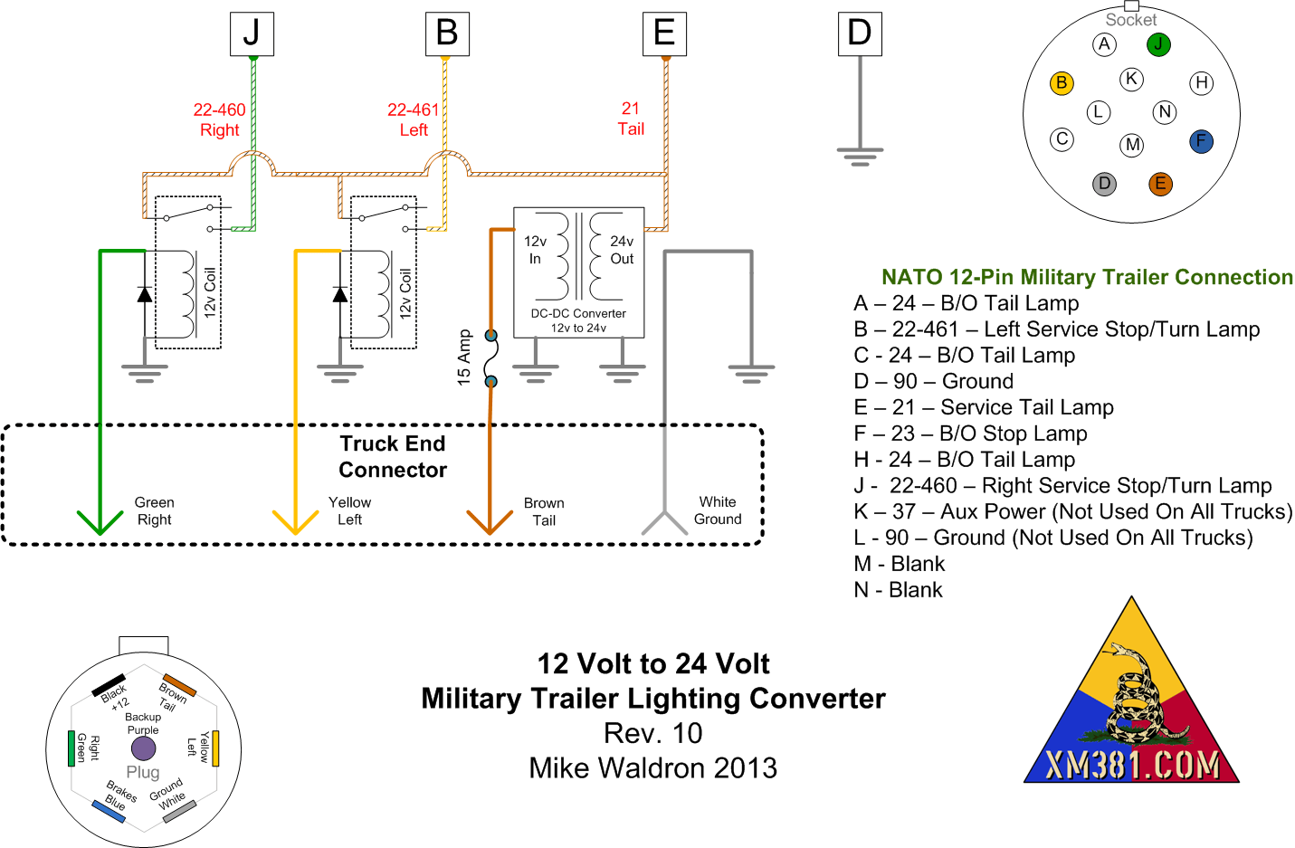 military trailer wiring diagram online circuit wiring diagram u2022 rh electrobuddha co uk