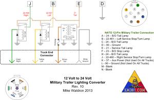 XM381  12 Volt Civllian Truck to 24 Volt Military Trailer