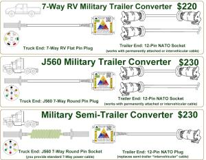 12 Pin Nato Trailer Plug Wiring Diagram  Somurich