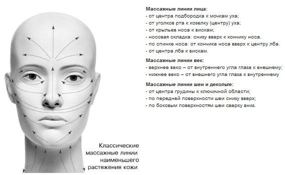kosmeticheskiy-massazh-litsa