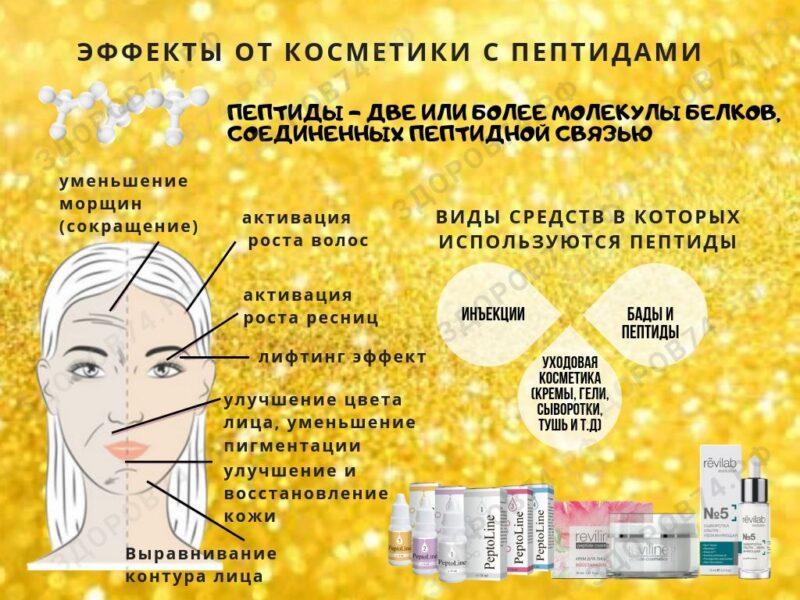 Купить белковую пептидную косметику для омоложения лица и тела