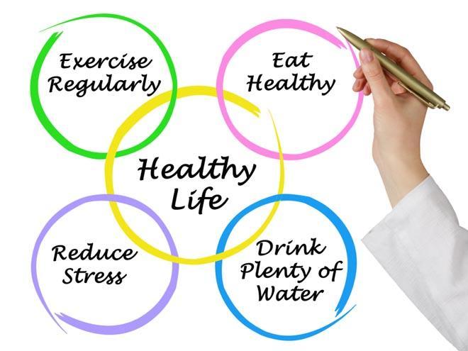 Gezonde levensstijl MIndset Drink water Eet gezonde oefening Verminder stress