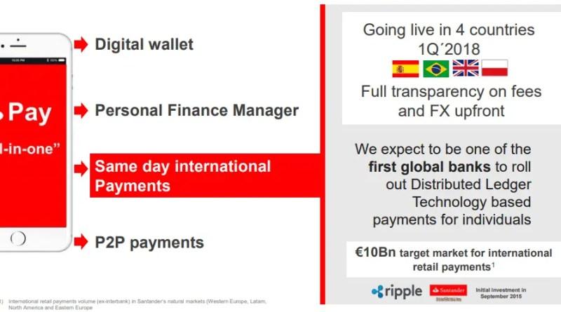 3 clicks & 40 seconds - nyheter fra Santander og Ripple