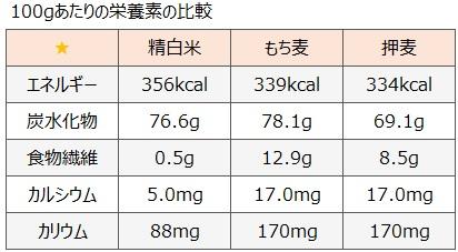 table-glutinous-wheat2