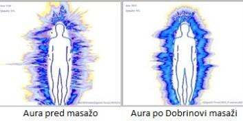 Aura pred in po Dobrinovi 90-minutni masaži