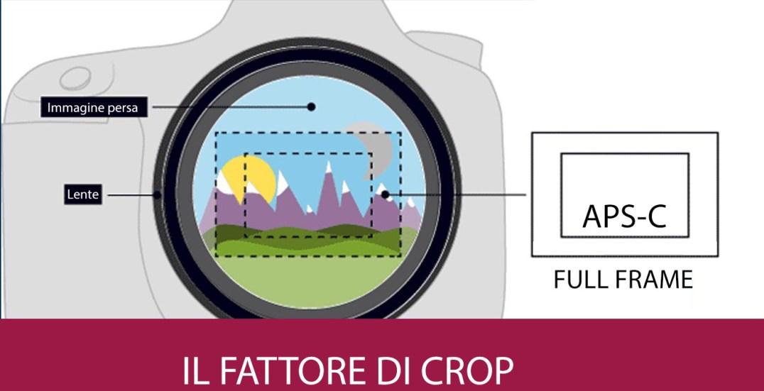 spiegazione fattore di crop sensori apsc