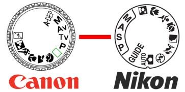 ghiera modalità di scatto canon e nikon