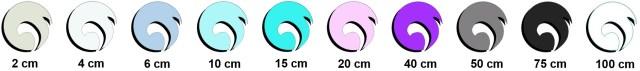 lumikertymä-värityksen selitykset