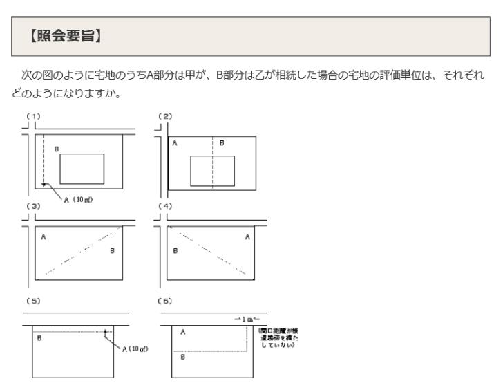 画地の分割 宅地の評価単位-不合理分割(1)