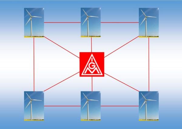 IG Metall-Netzwerk Windbrancheimage003