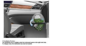 BMW 325I Fuse Box Location