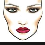 MAC Viva Glam Rihanna FaceChart (How To)
