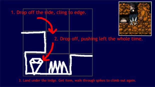 SPEL - Spike trap hang and push