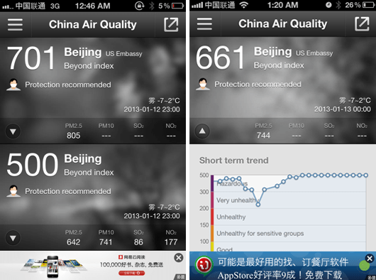 The App shows a very high AQI levels that exceed 500 in Beijing