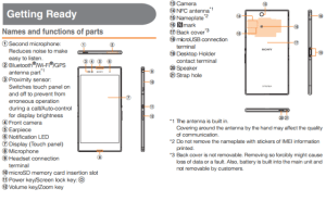 Xperia Z Ultra SGP412 passes through FCC, pictures and